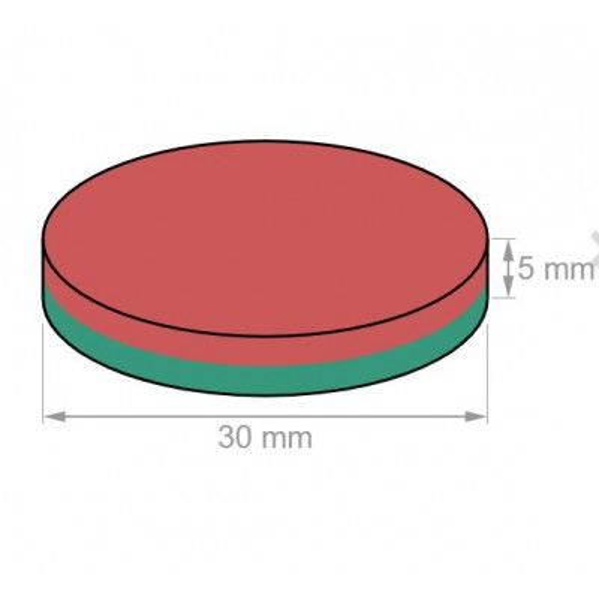 آهنربای سرامیکی 5*30